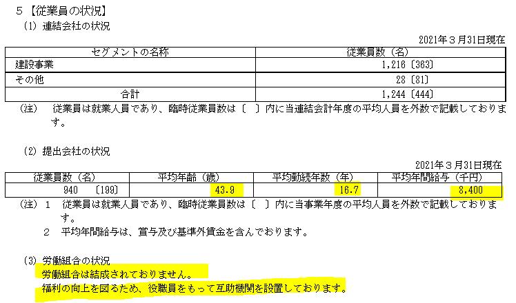 f:id:umimizukonoha:20210909044038p:plain