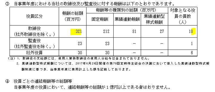 f:id:umimizukonoha:20210909045129p:plain