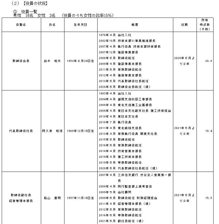 f:id:umimizukonoha:20210909045840p:plain