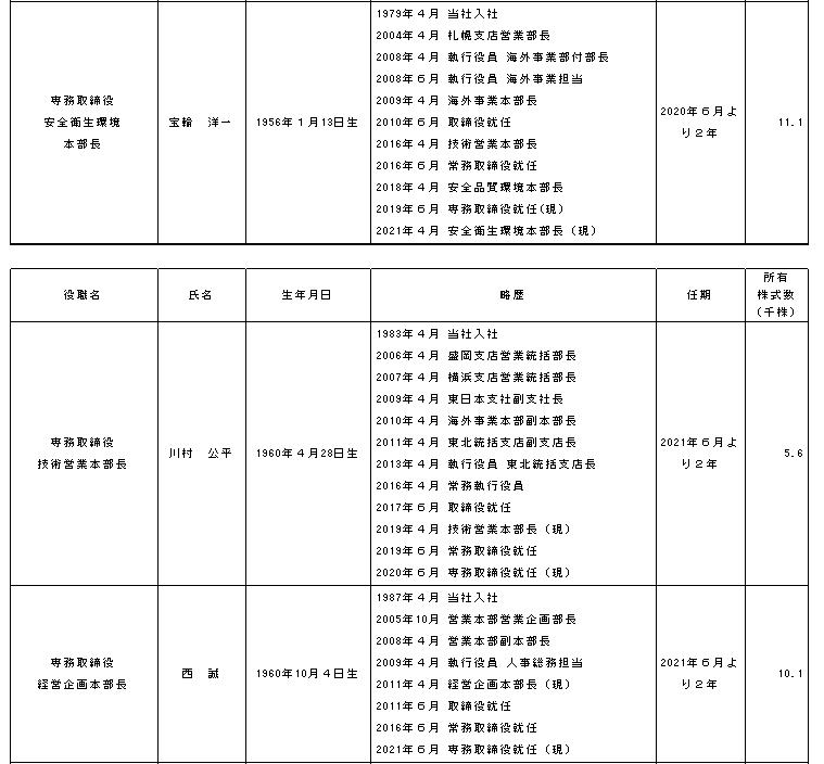 f:id:umimizukonoha:20210909045905p:plain