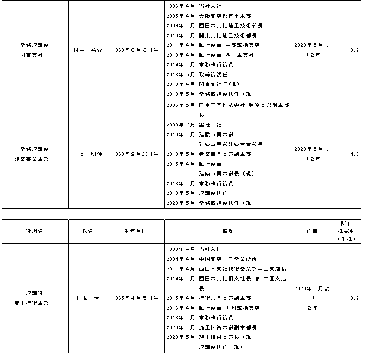 f:id:umimizukonoha:20210909045943p:plain