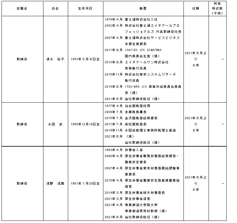 f:id:umimizukonoha:20210909050033p:plain