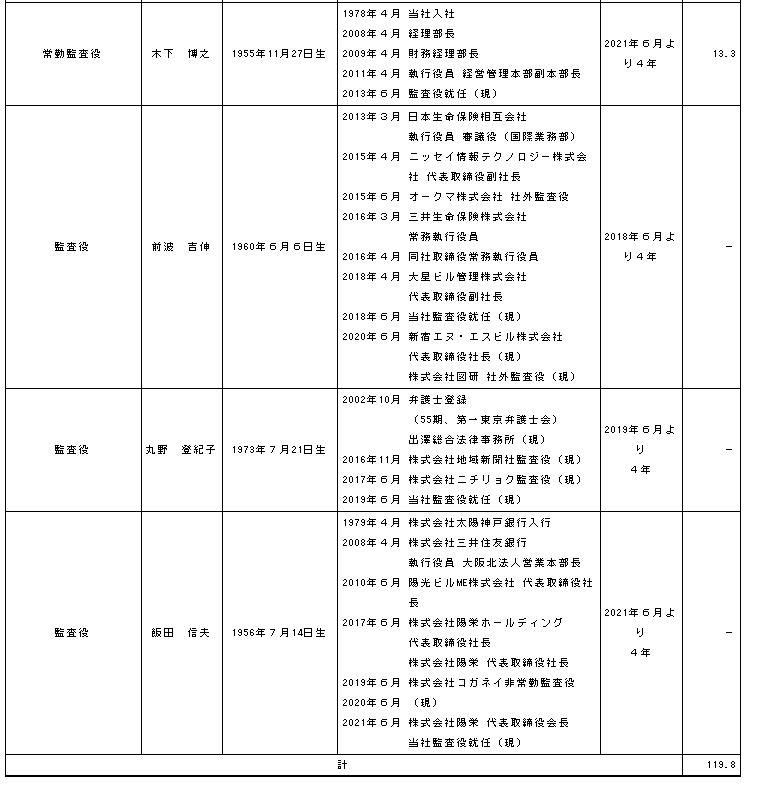 f:id:umimizukonoha:20210909050119p:plain