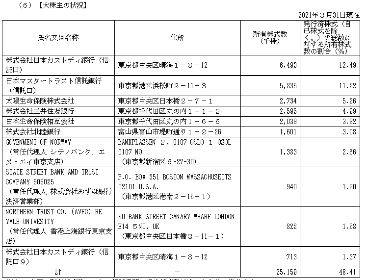 f:id:umimizukonoha:20210909053035p:plain