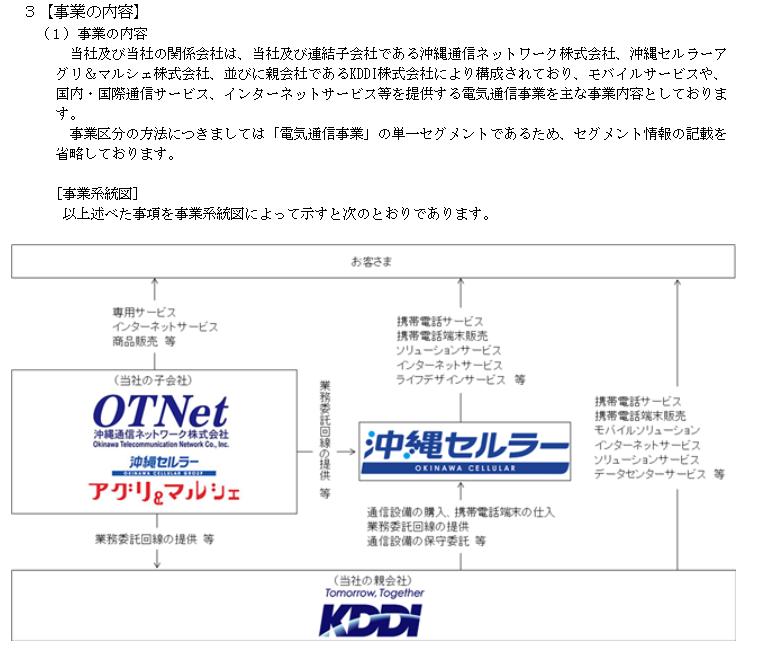 f:id:umimizukonoha:20210911001206p:plain
