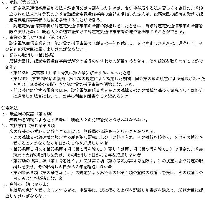f:id:umimizukonoha:20210911001416p:plain