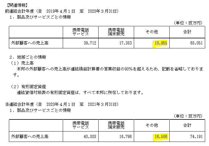 f:id:umimizukonoha:20210911020131p:plain