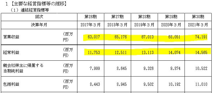 f:id:umimizukonoha:20210911020620p:plain