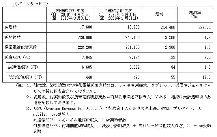f:id:umimizukonoha:20210911025235p:plain