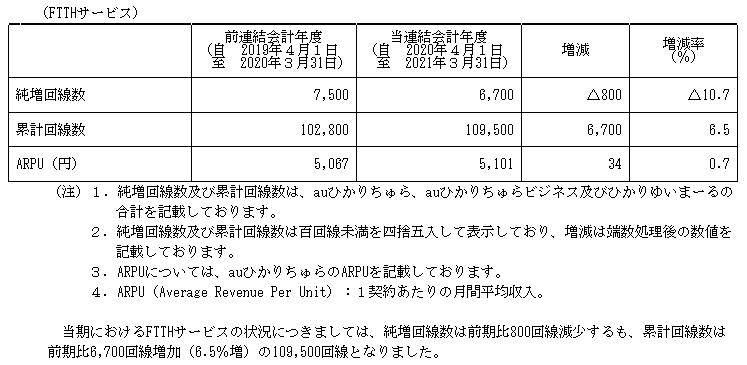 f:id:umimizukonoha:20210911025300p:plain