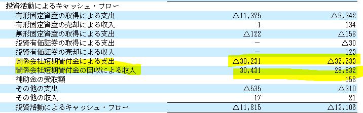 f:id:umimizukonoha:20210911094700p:plain