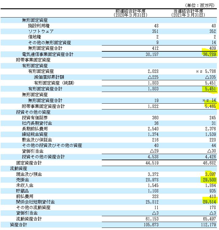 f:id:umimizukonoha:20210911105407p:plain
