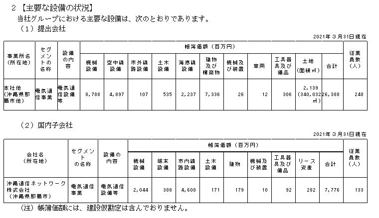 f:id:umimizukonoha:20210911111340p:plain