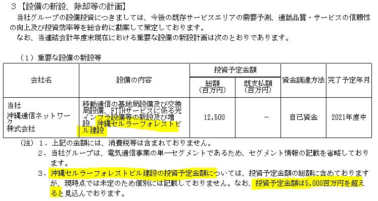 f:id:umimizukonoha:20210911121311p:plain