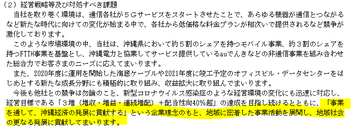 f:id:umimizukonoha:20210911160527p:plain