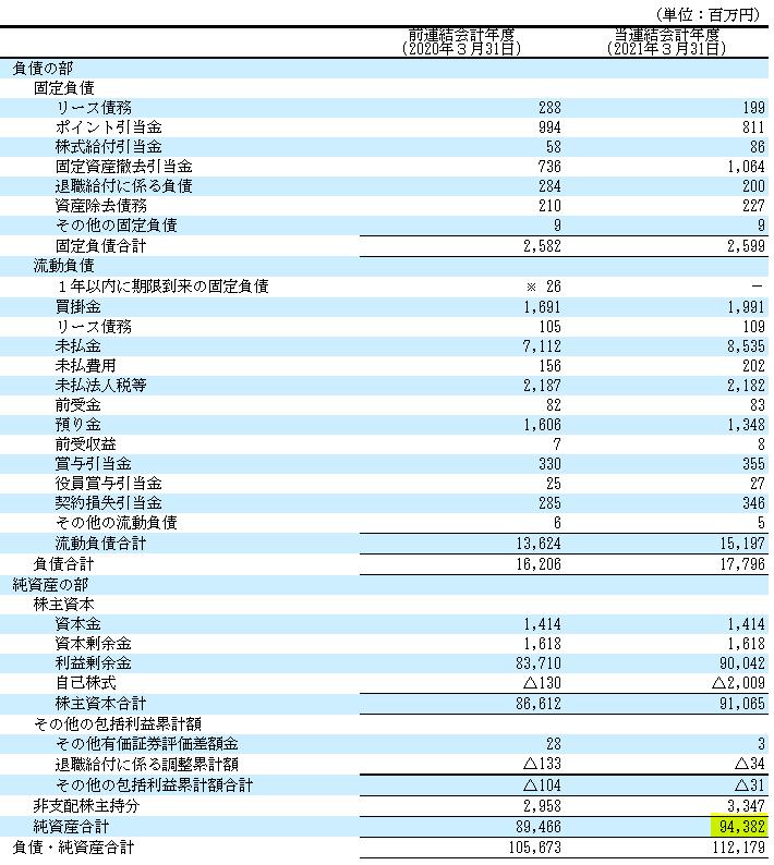 f:id:umimizukonoha:20210911161415p:plain