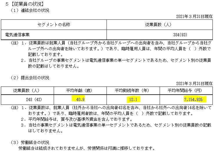f:id:umimizukonoha:20210911161653p:plain