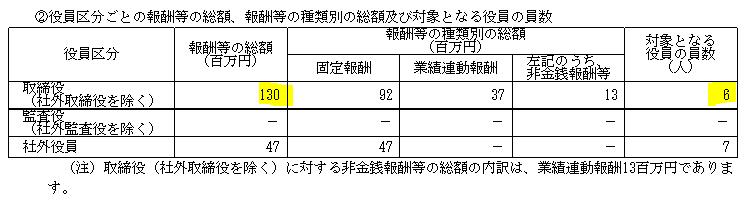 f:id:umimizukonoha:20210911161924p:plain