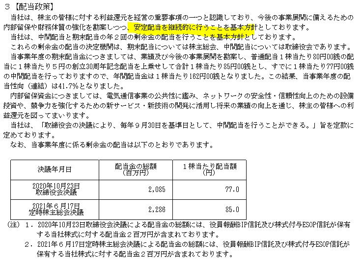 f:id:umimizukonoha:20210911162617p:plain