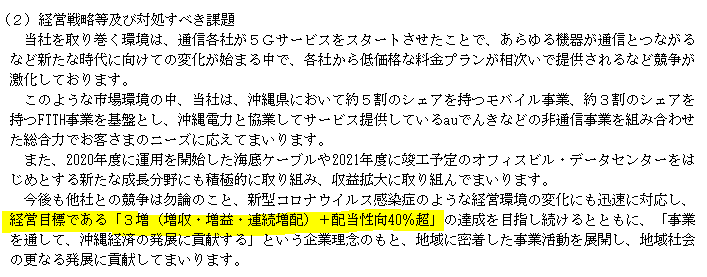 f:id:umimizukonoha:20210911162808p:plain