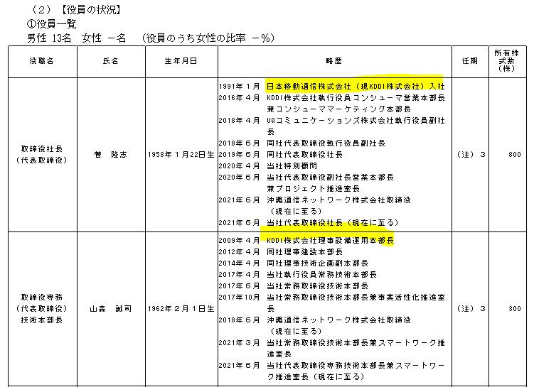 f:id:umimizukonoha:20210911165758p:plain