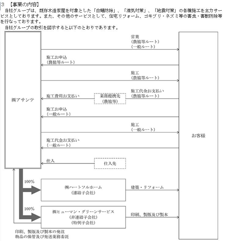 f:id:umimizukonoha:20210912215642p:plain
