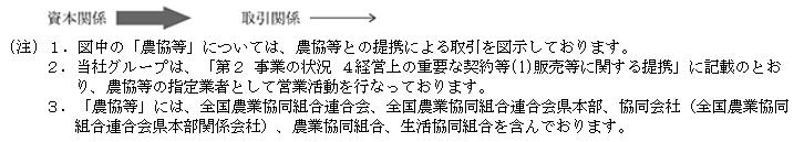 f:id:umimizukonoha:20210912215712p:plain
