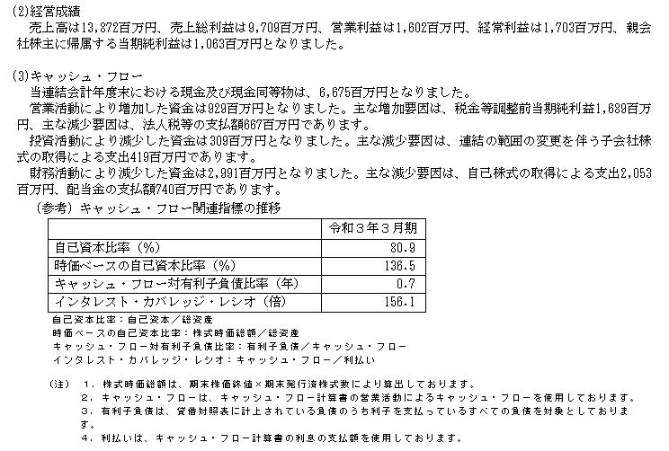 f:id:umimizukonoha:20210913224314p:plain