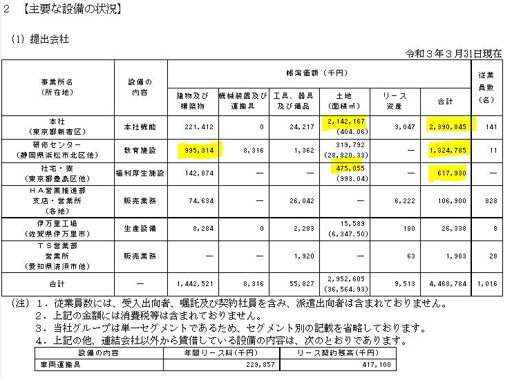 f:id:umimizukonoha:20210913232205p:plain