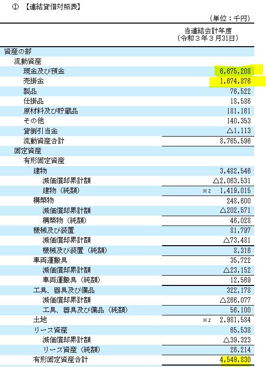 f:id:umimizukonoha:20210915004826p:plain