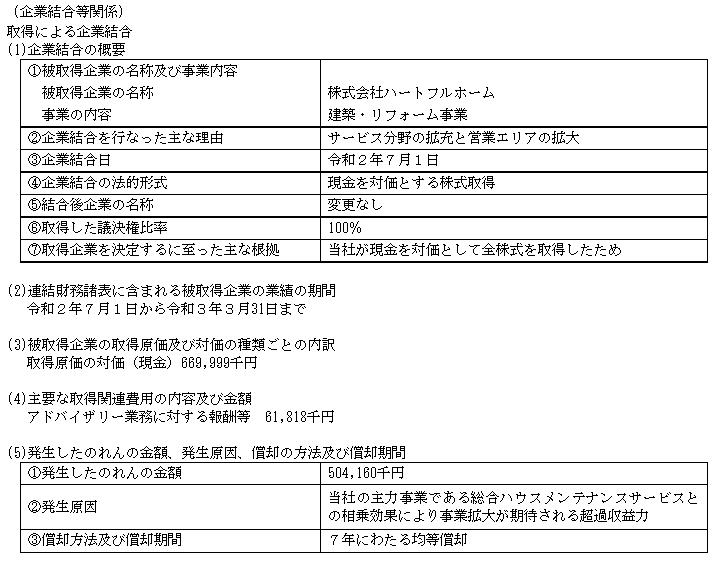 f:id:umimizukonoha:20210915010610p:plain