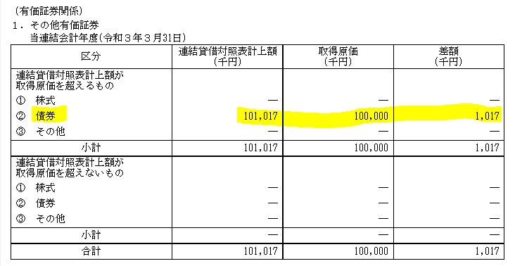 f:id:umimizukonoha:20210915012457p:plain