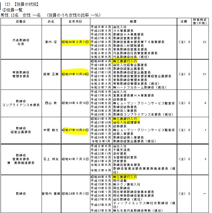 f:id:umimizukonoha:20210915013540p:plain