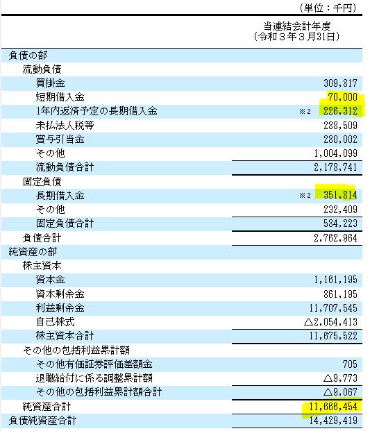 f:id:umimizukonoha:20210915021302p:plain