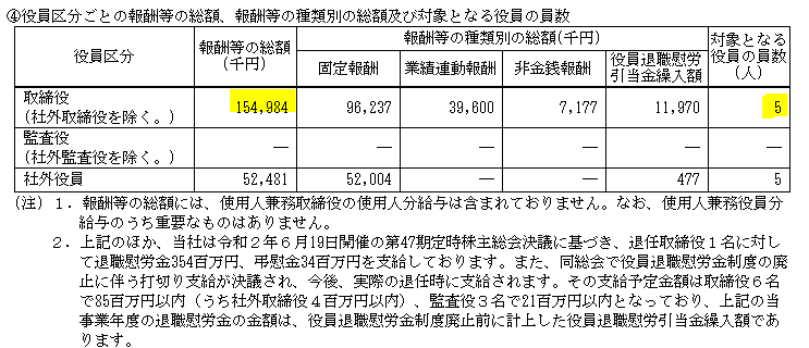 f:id:umimizukonoha:20210915023626p:plain