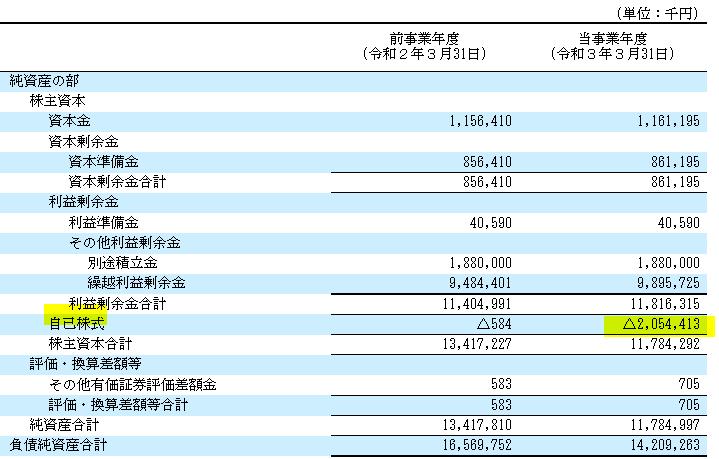 f:id:umimizukonoha:20210915024623p:plain