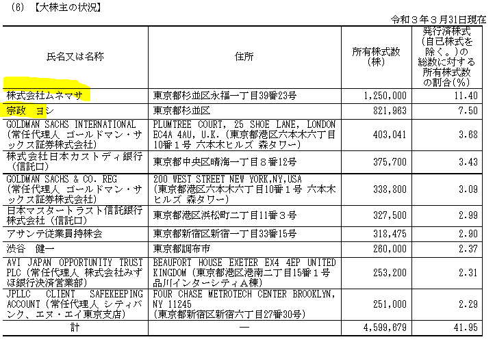 f:id:umimizukonoha:20210915025103p:plain