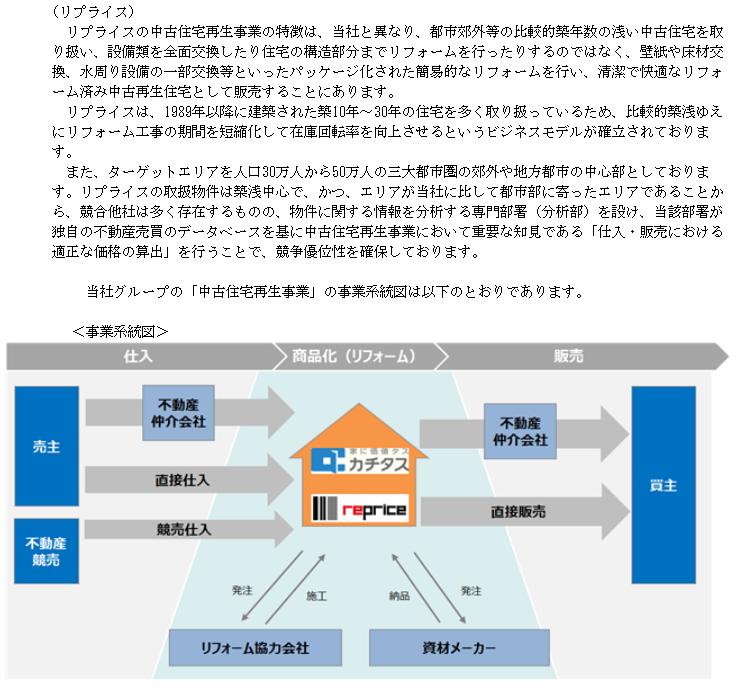 f:id:umimizukonoha:20210922232159p:plain