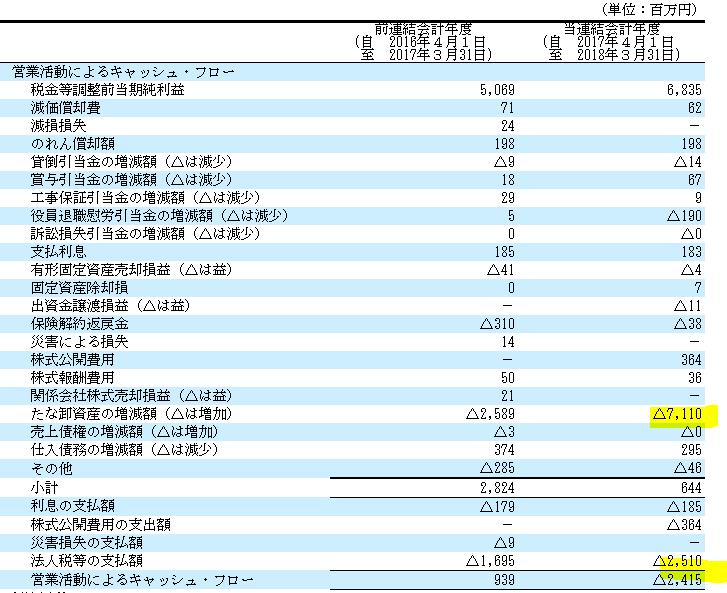 f:id:umimizukonoha:20210925002820p:plain