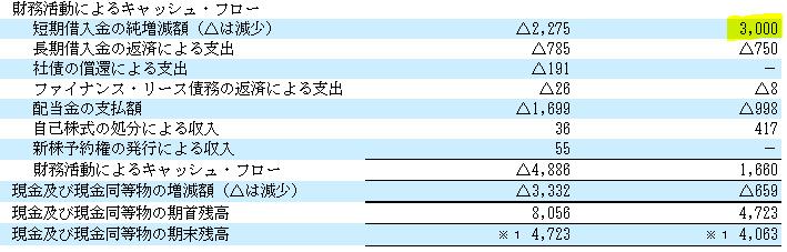 f:id:umimizukonoha:20210925003047p:plain