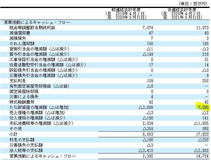 f:id:umimizukonoha:20210925003606p:plain
