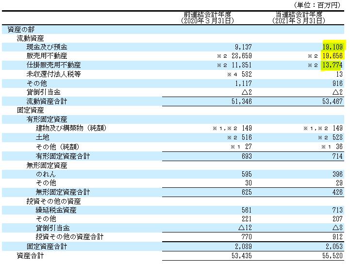 f:id:umimizukonoha:20210925005622p:plain