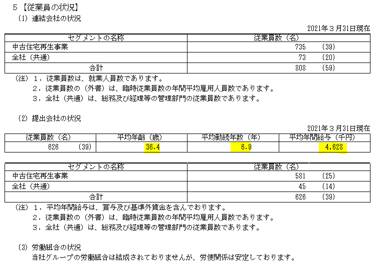 f:id:umimizukonoha:20210925013942p:plain
