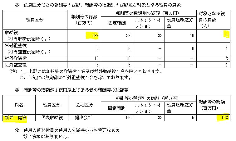 f:id:umimizukonoha:20210925014426p:plain