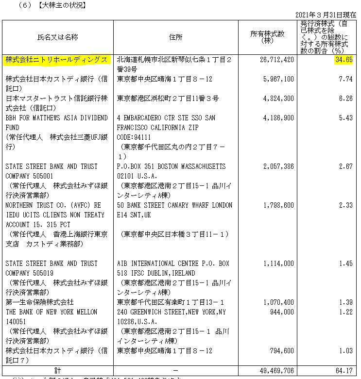f:id:umimizukonoha:20210925020610p:plain