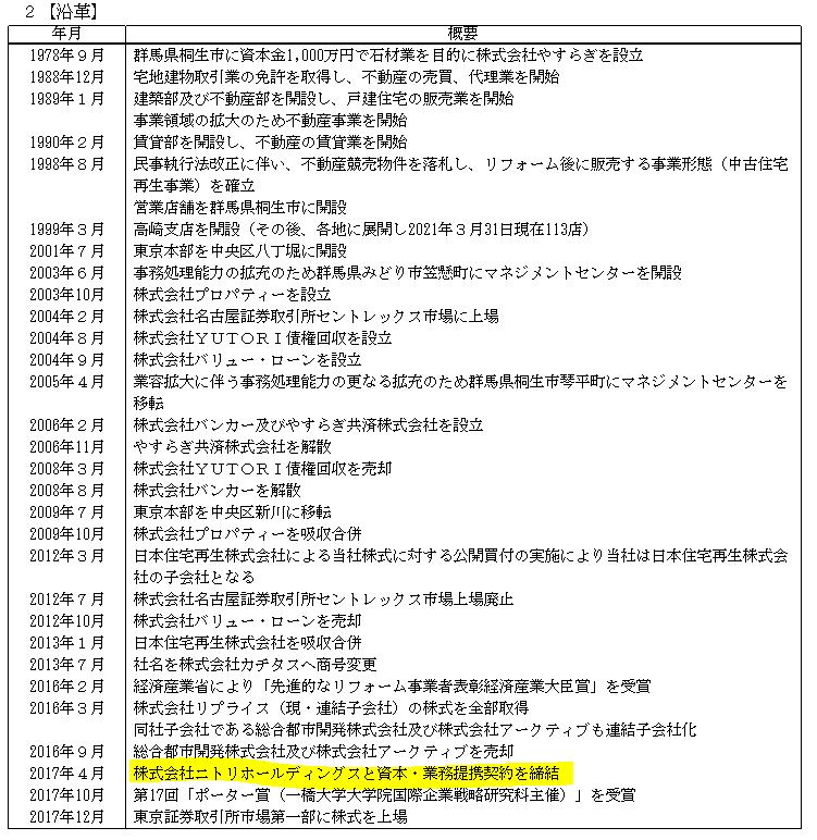f:id:umimizukonoha:20210925020857p:plain