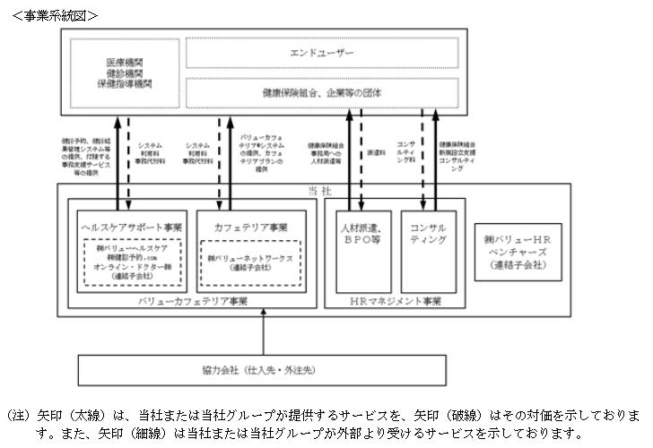 f:id:umimizukonoha:20210926010631p:plain