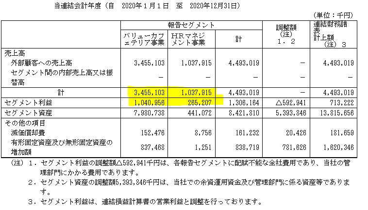 f:id:umimizukonoha:20210926233838p:plain