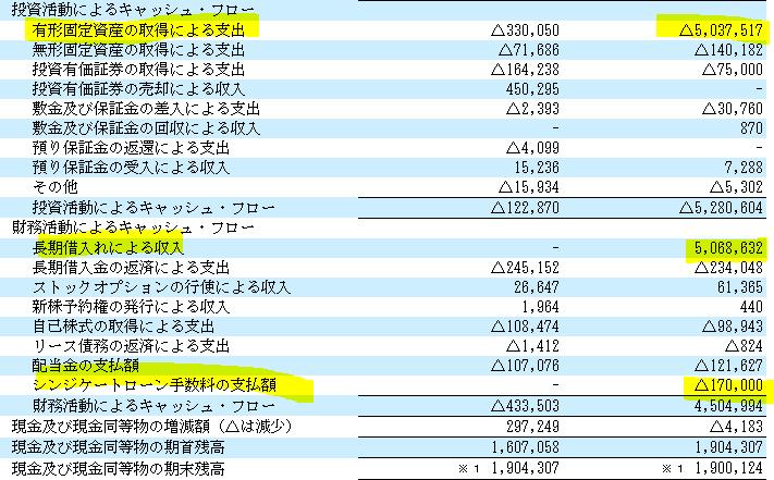 f:id:umimizukonoha:20210927003949p:plain