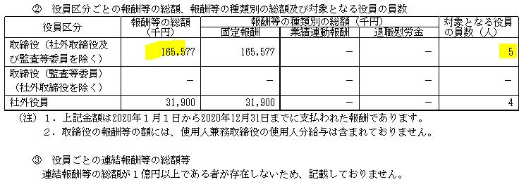f:id:umimizukonoha:20210927023103p:plain